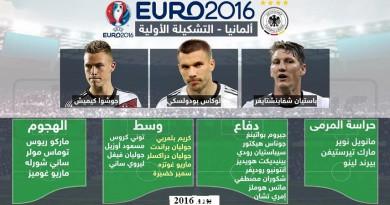 """استعدادات يورو 2016.. لوف يدعم الماكينات بـ""""محركات"""" جديدة"""