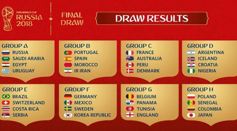 """كأس العالم يفتقد """"مجموعة الموت"""" لكن المفاجآت المبكرة متوقعة"""