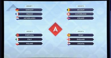 قرعة دوري الأمم.. تضع ألمانيا وفرنسا وهولندا في مجموعة واحدة