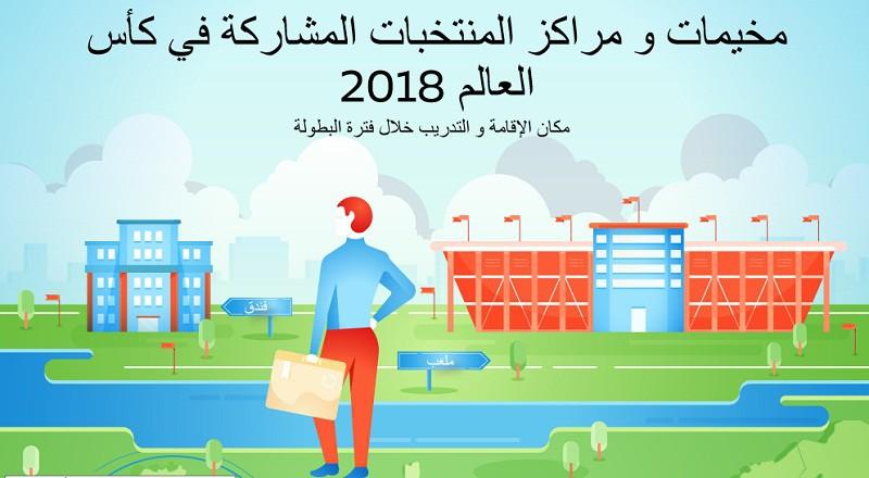 مخيمات ومراكز المنتخبات المشاركة في كأس العالم 2018