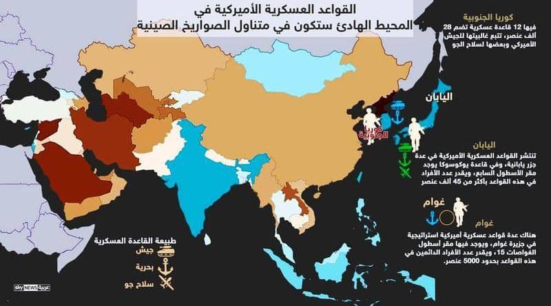 في حالة الحرب.. تعرف على خطة الصين لتدمير القوات الأمريكية بالمحيط الهادئ