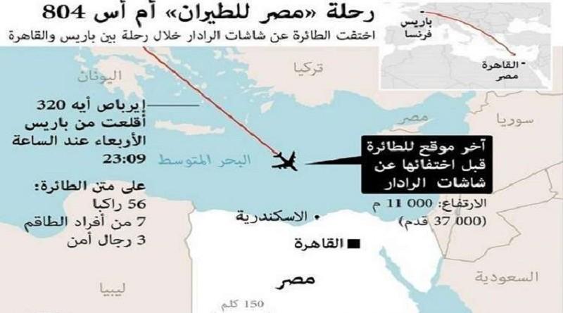 """تقرير فرنسي: طائرة """"مصر للطيران"""" المنكوبة عام 2016 كانت تالفة"""
