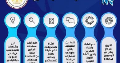 """إنفوجراف.. وزارة الهجرة تعلن أهداف مؤسسة """"مصر تستطيع"""""""